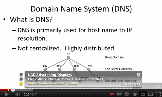The Domain Name System (DNS) Name Resolution Process